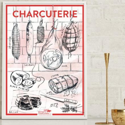 British Charcuterie Poster